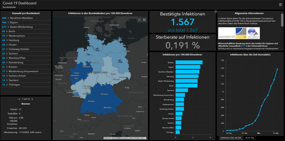 coronavirus ausbreitung deutschland